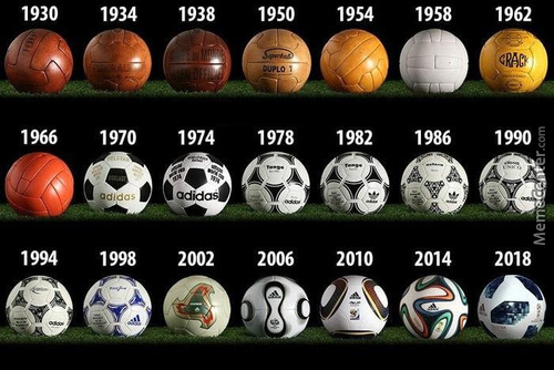 All The World Cup Balls