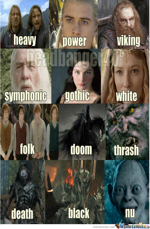 All Types Of Metal : Lord Of The Rings Level