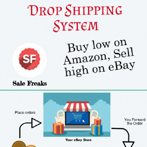 Amazon To Ebay Dropshipping - How Does It Work? by
