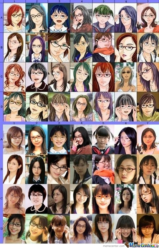 Anime And The Real Face