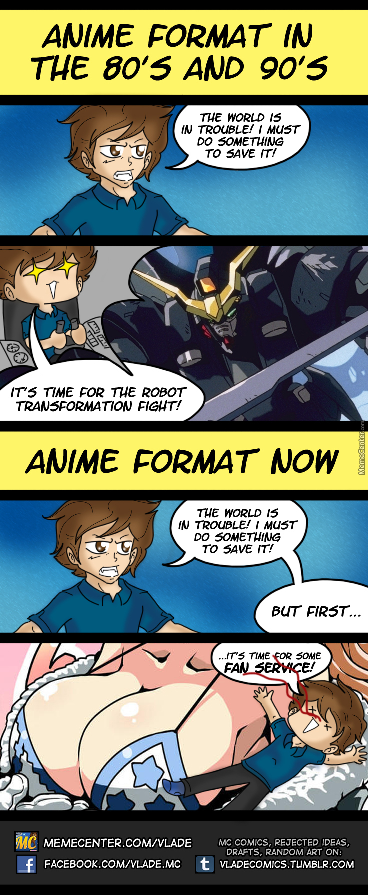 Anime Plot Pattern Then And Now