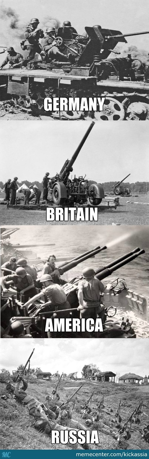 Anti Aircraft Units Of Ww2