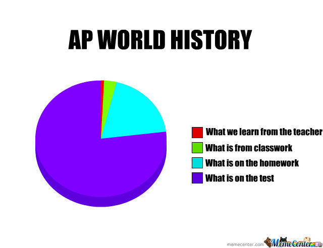 ap world history by swaggle   meme center