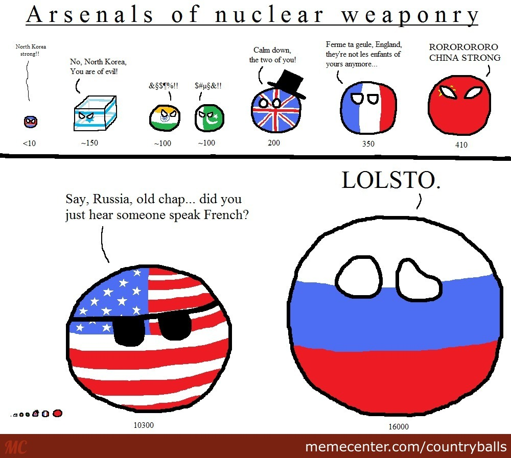 arguments_o_2782275 arguments by countryballs meme center