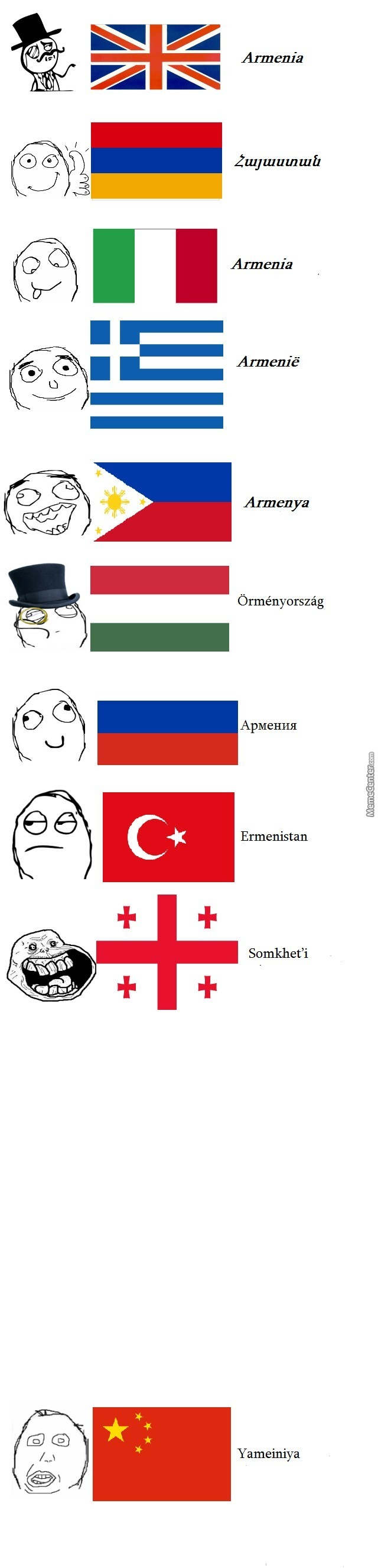 Armenia In Different Languages By Harut Meme Center