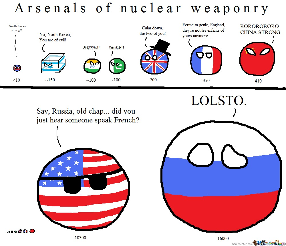 Arsenals Of Nuclear Weaponry