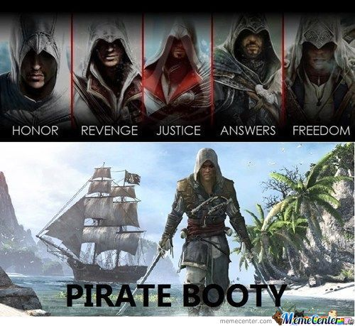 Assassin's Creed Motivation