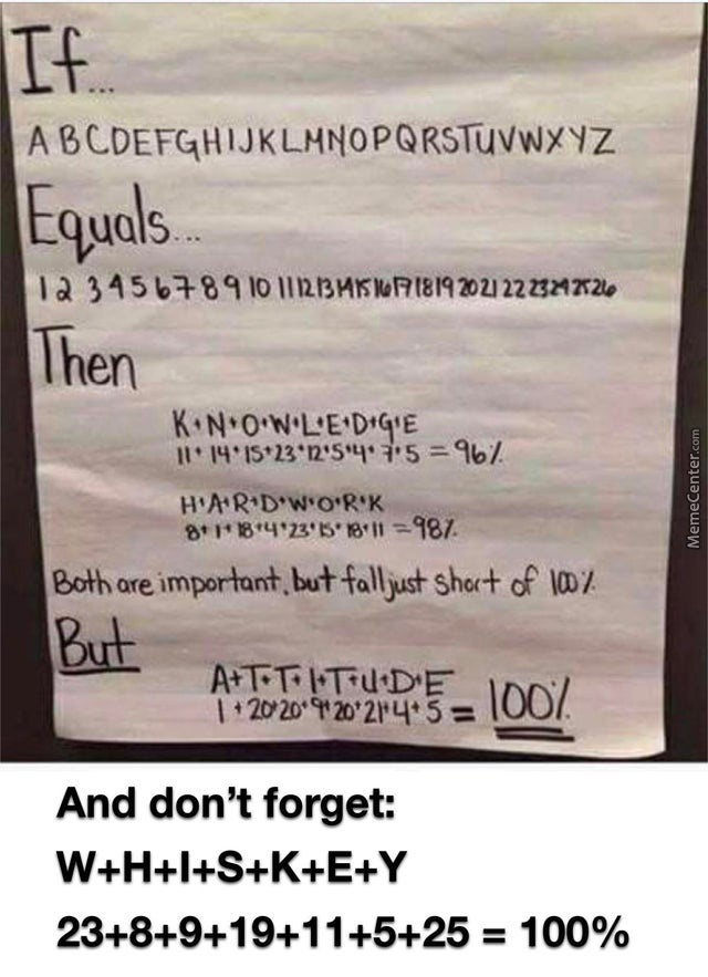 Attitude Is Everything But Some Days You Need A Bit Of Help