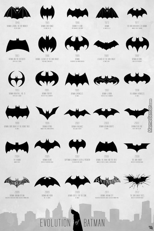 Awesome Batman Logo's From 1940-2012