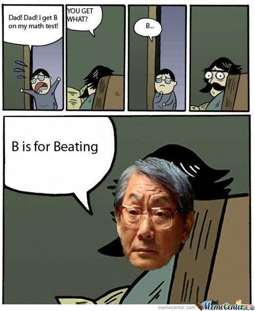 B Is For Beating