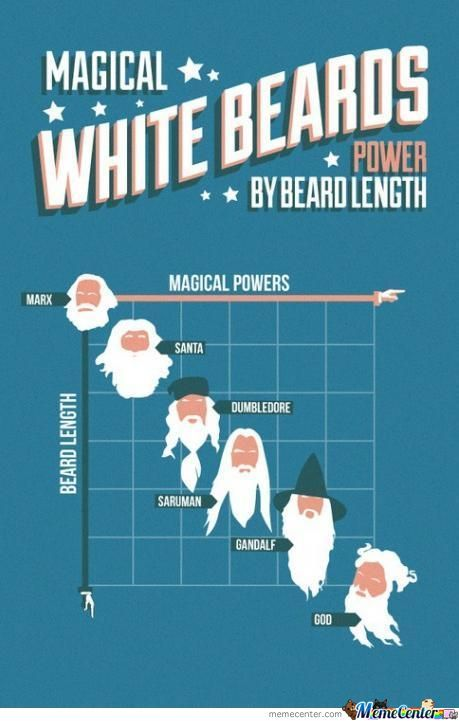 Beard Power Yeah!