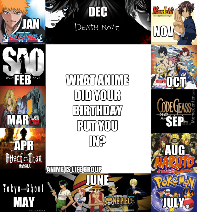 Anime Characters Birthday September 5 : Birthday decides your anime world by tonyking meme center