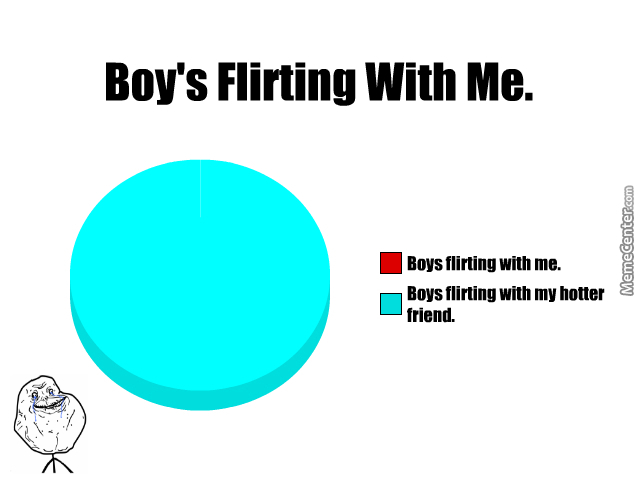 Boys Flirting With Me.