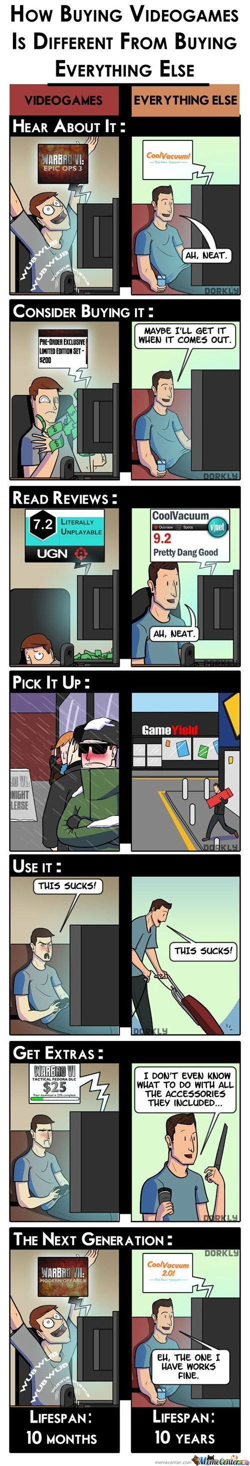 Buying Video Games Is Different From Buying Everything Else By Dorkly