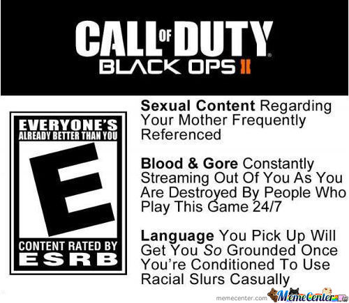 Call Of Duty In A Nutshell