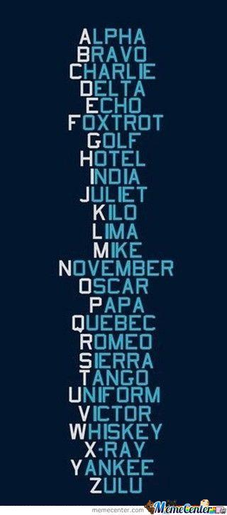 Call Signs.....