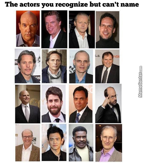 Can You Name Them Without Looking Them Up?