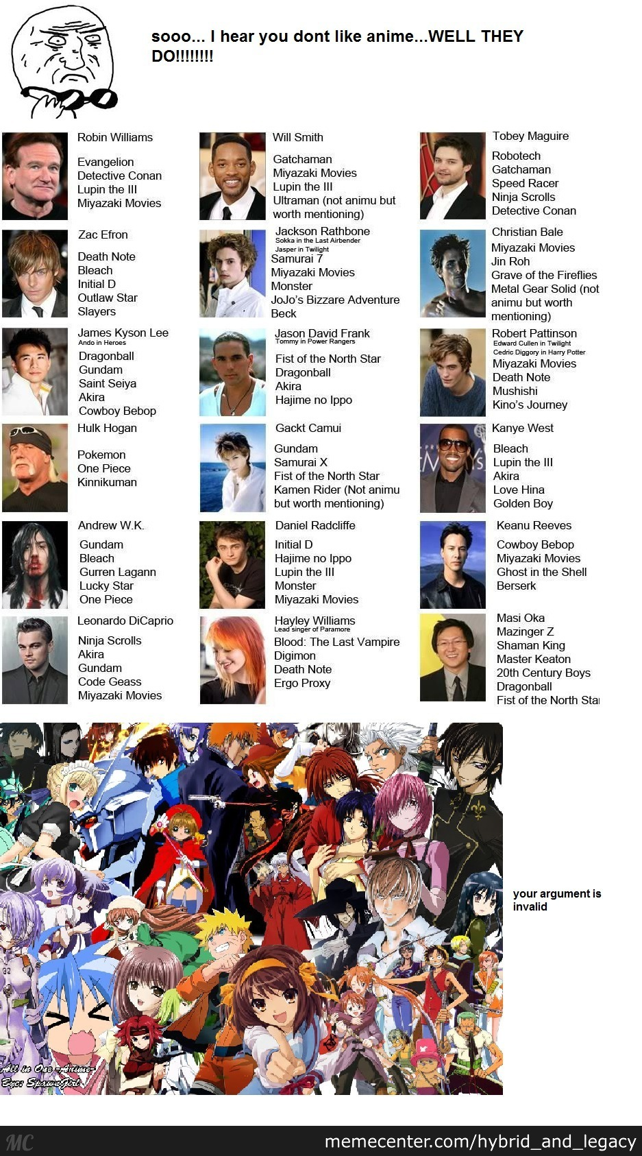 Anime with someone dating a celebrity