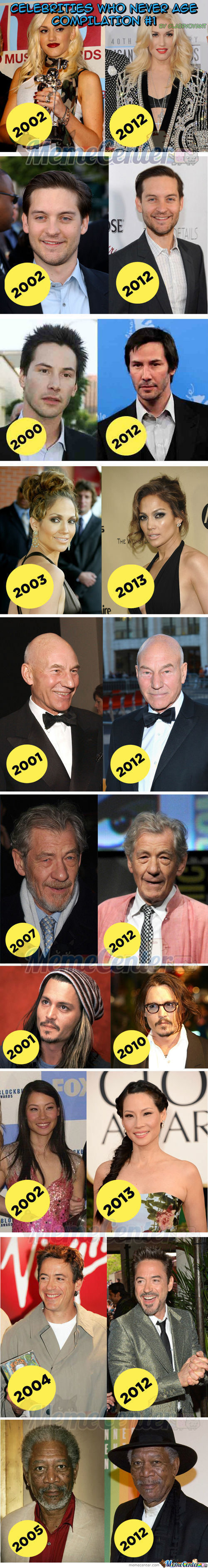 Celebrities Who Never Age Compilation#1