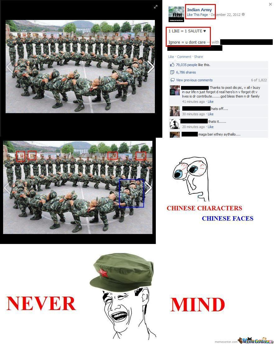 Chindianese Army