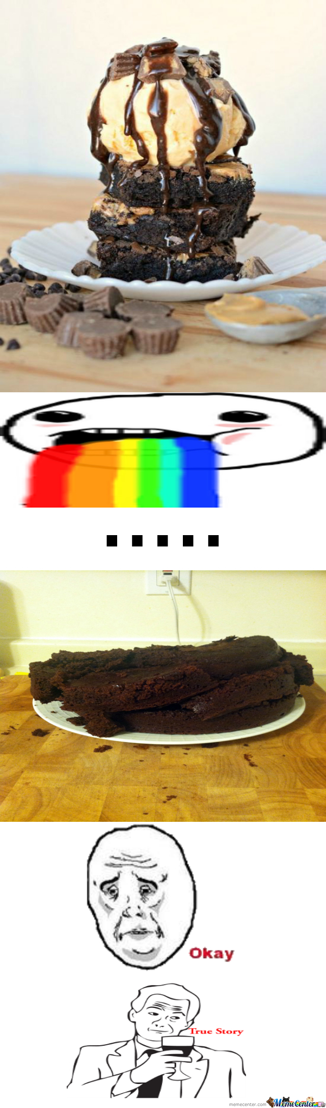 Chocolate Cake: Expectation Vs. Reality by amol.kulshrestha - Meme ...