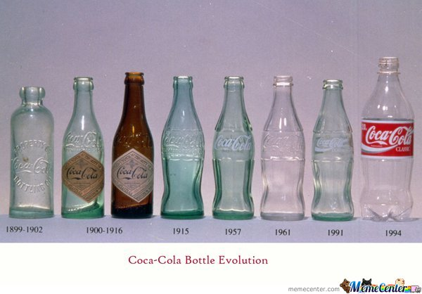 coca cola bottle evolution