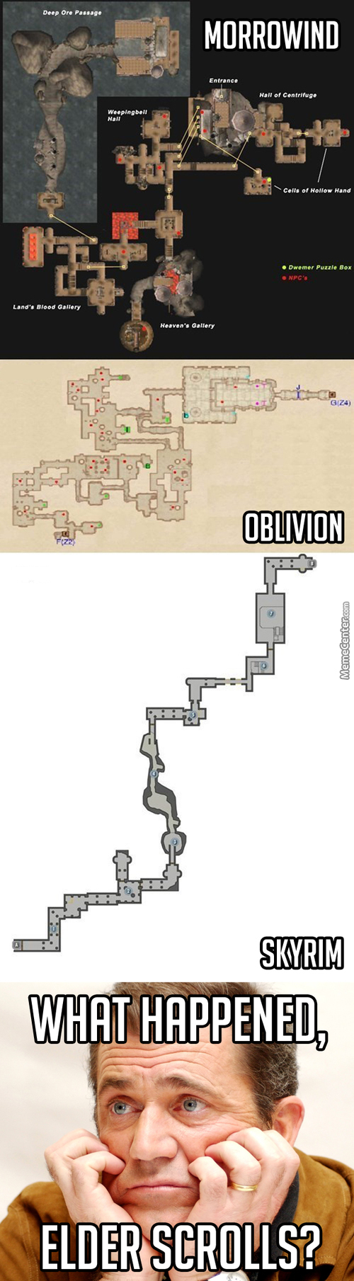 Comparing Elder Scrolls Map Layouts