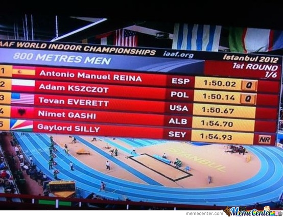 Congratulations On The 5Th Placed Athlete On His New National Record!