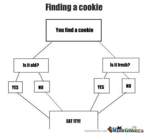 Cookie!!!!!