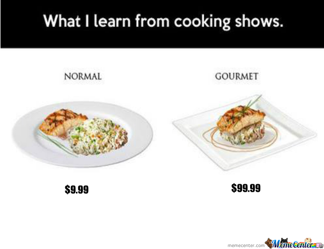 Cooking Show Logic