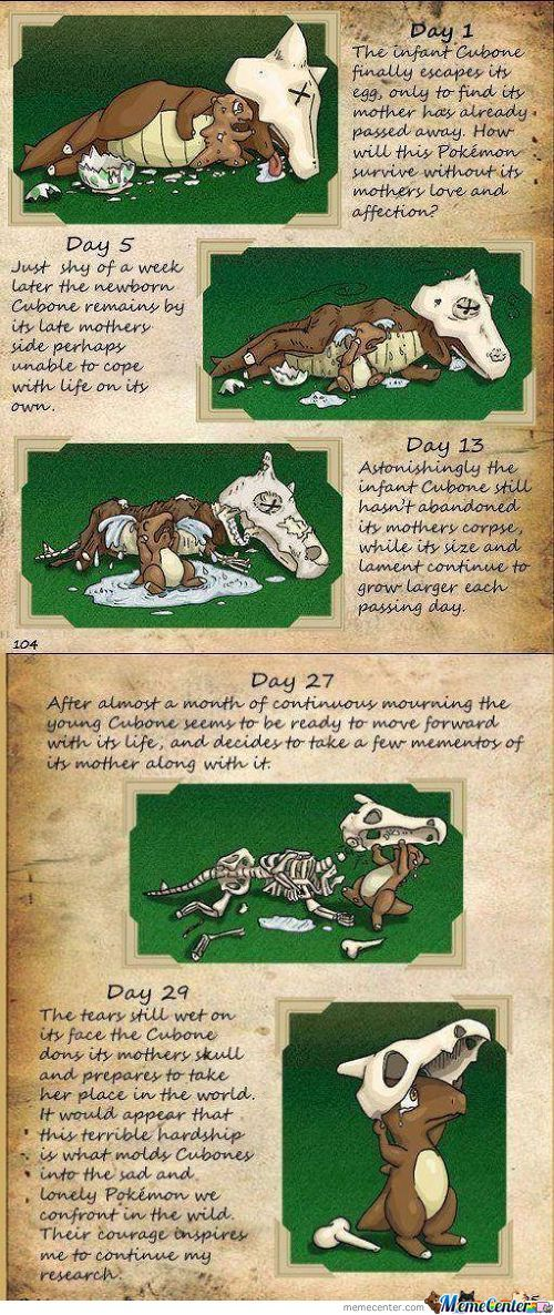 Cubone: The Lonely Pokemon