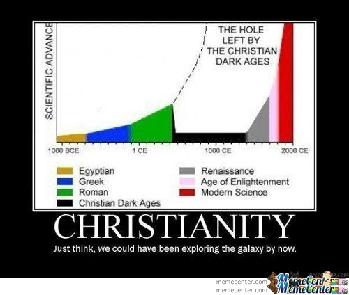 Damn It Christianity!