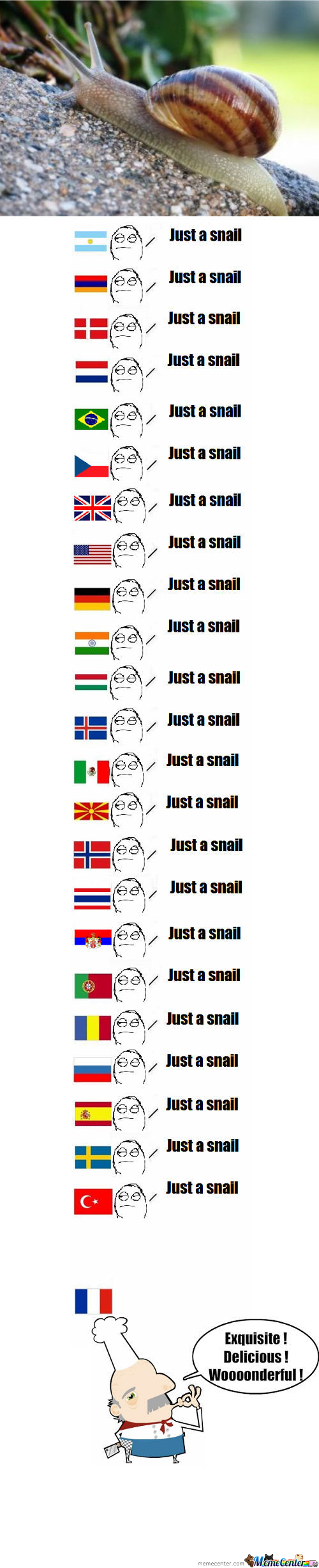 Difference Between Countries