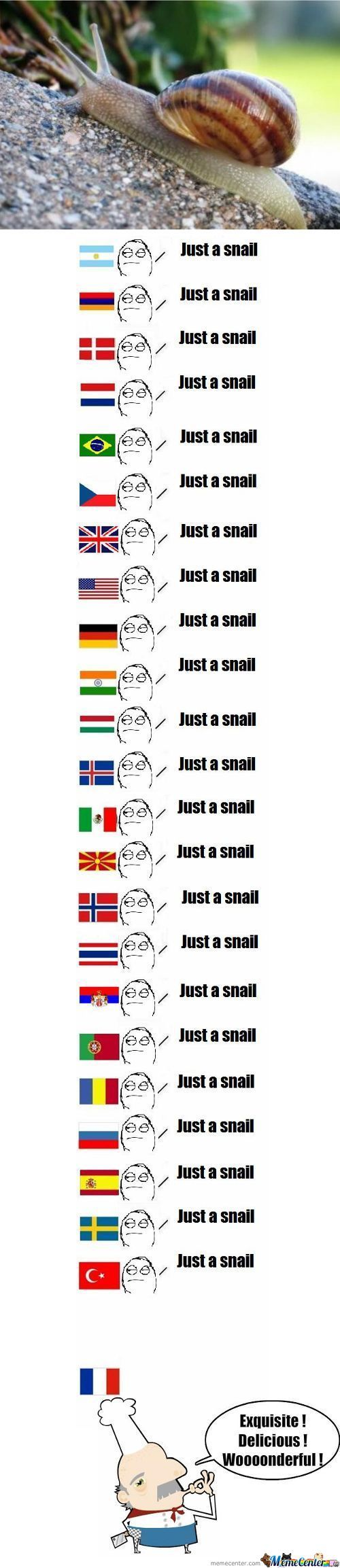 Difference Between The Countries