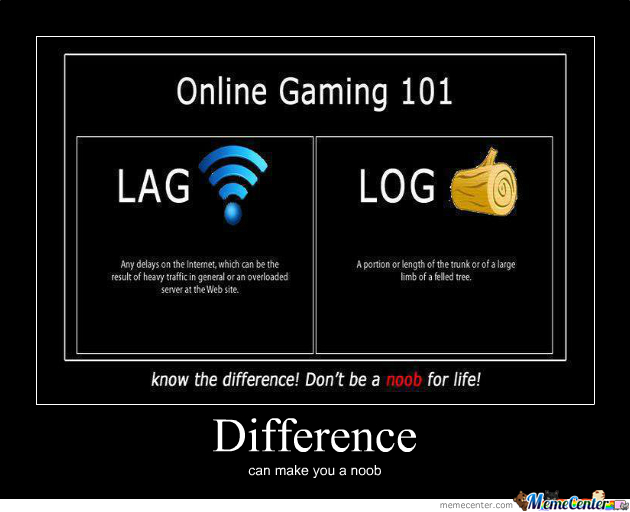 lag time and of concentration relationship memes