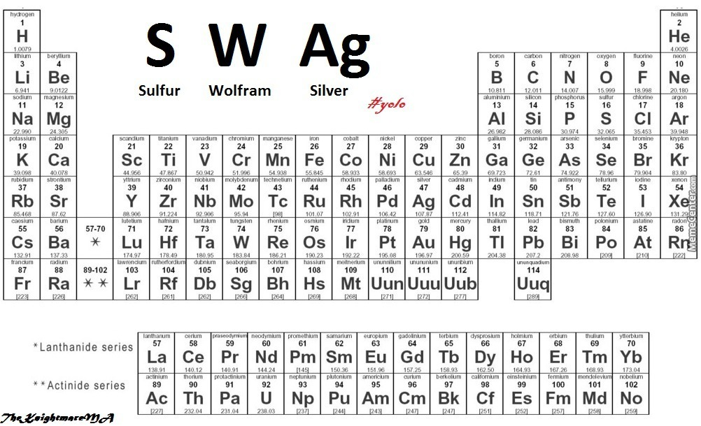 Do You Think That Periodic Table Isnt Swag Think Again By