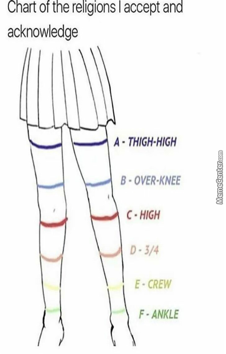 Don't Talk To Me If You Not Into Thigh High