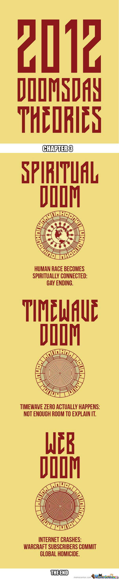 Doomsday Theories Chapter 3