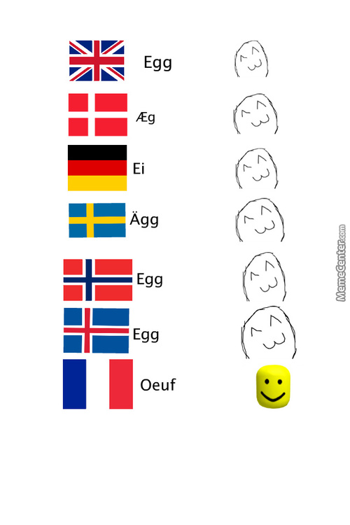 Egg In Different Languages