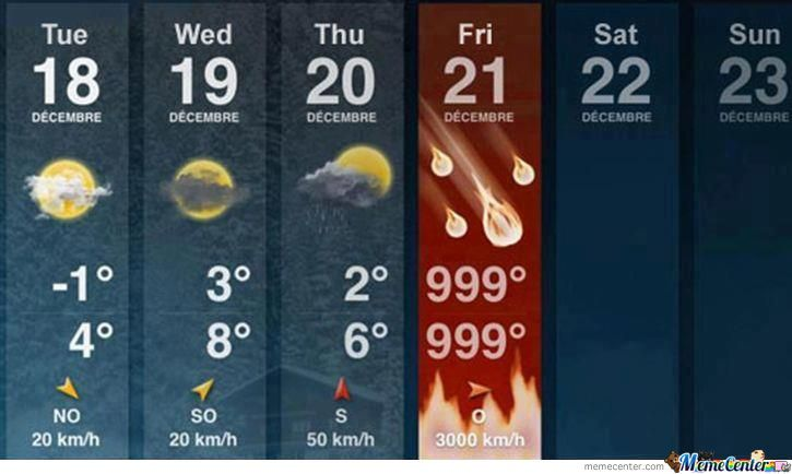 End Of The World!!! :p :p