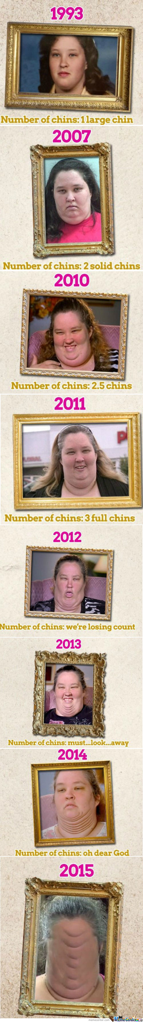 Ever-Evolving Chin Of Mother Boo Boo