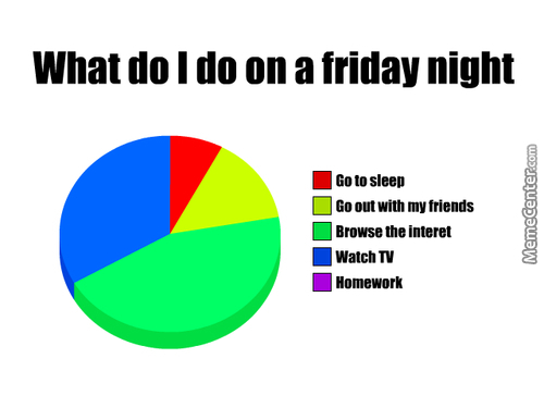 Every Friday Nigth Its Like This.