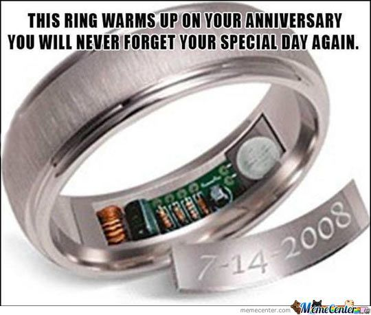 Every Man Needs This Ring