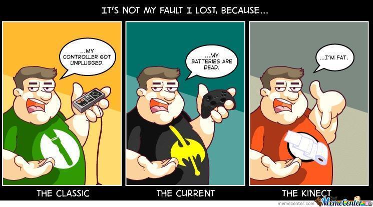 Evolution Of Gaming