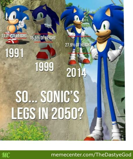 A New Poster For The Sonic The Hedgehog Movie Was Spotted In The