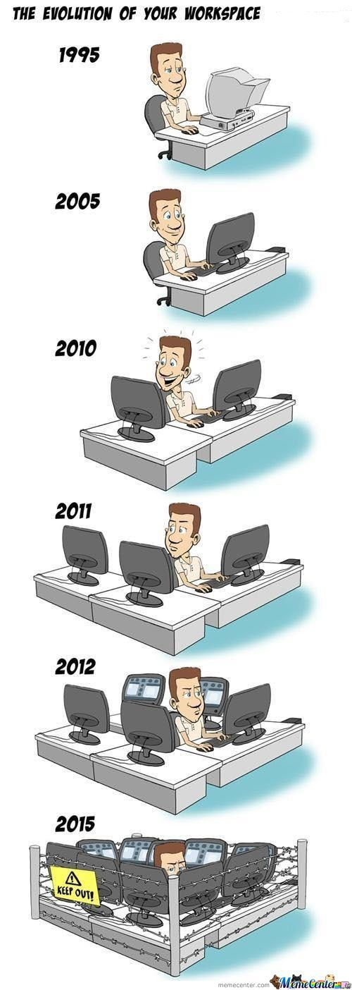 Evolution Of Work Place