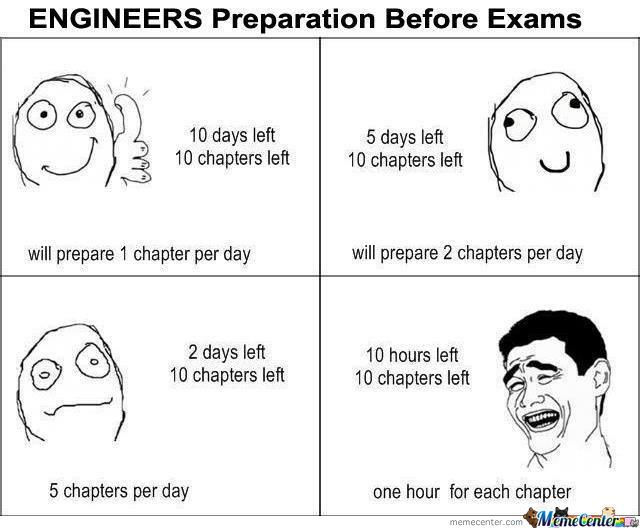 how to prepare for mbbs final year exams