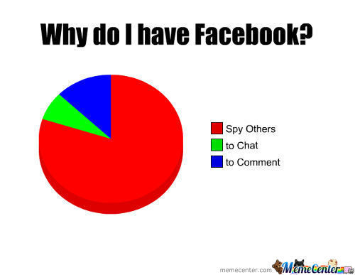 Facebook Havind Reasons