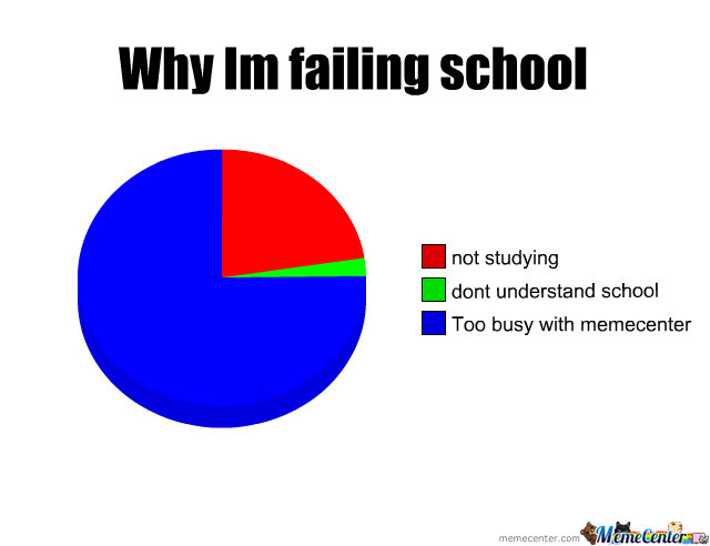 Failing School, Why?