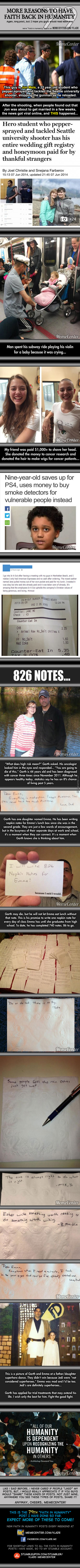 Faith In Humanity #79